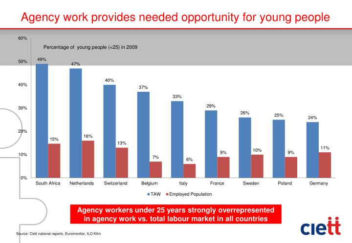 Agency work provides needed opportunity for young people
