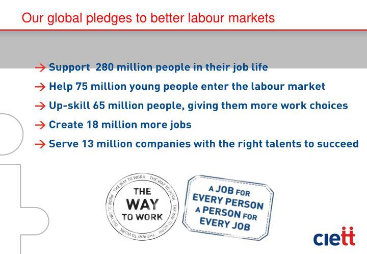 Our global pledges to better labour markets