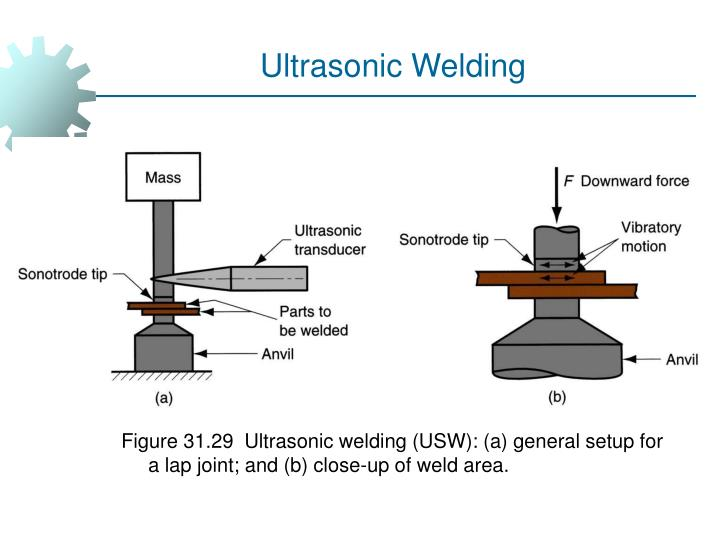 Ppt Welding Processes Powerpoint Presentation Id 4492187