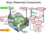 basic watershed components