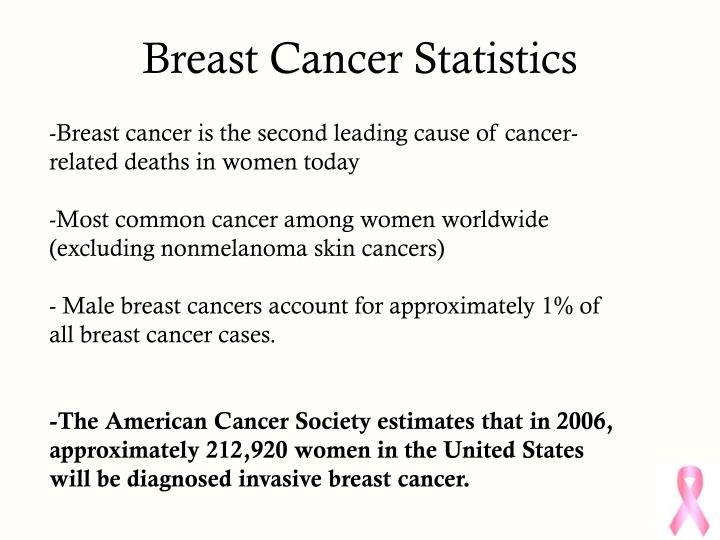 Ppt breast cancer an overview powerpoint presentation id4492251 breast cancer statistics toneelgroepblik Gallery