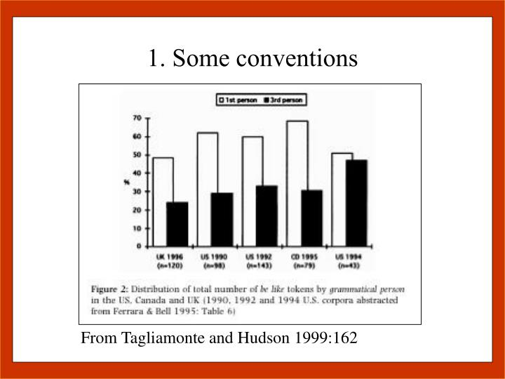 1. Some conventions