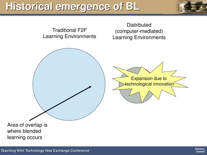 Historical emergence of BL
