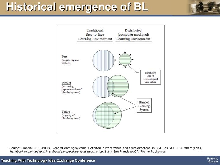 Historical emergence of bl1