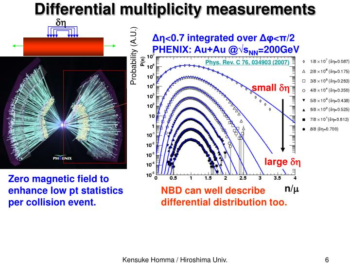 Differential multiplicity measurements