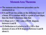 moment area theorems