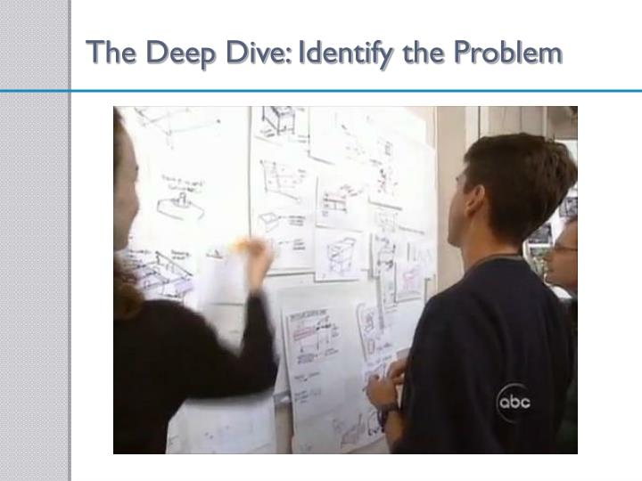 The Deep Dive: Identify the Problem