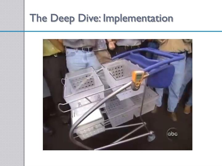 The Deep Dive: Implementation
