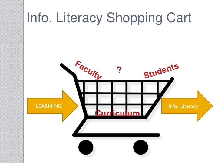 Info. Literacy Shopping Cart