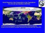 arctic research of the composition of the troposphere from aircraft and satellites arctas