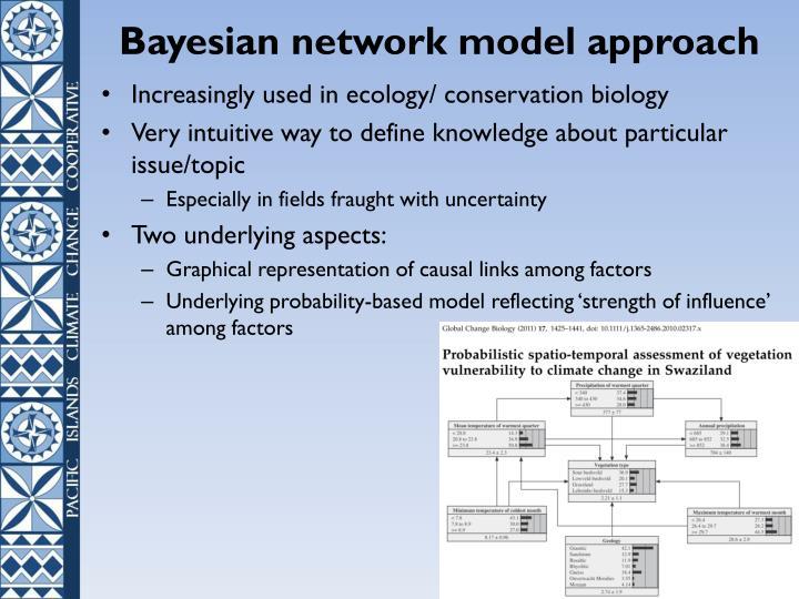 Bayesian network model approach