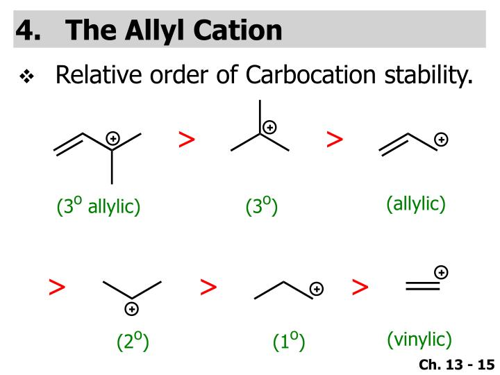 The Allyl Cation