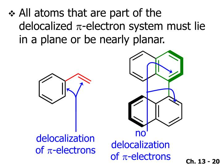 All atoms that are part of the delocalized