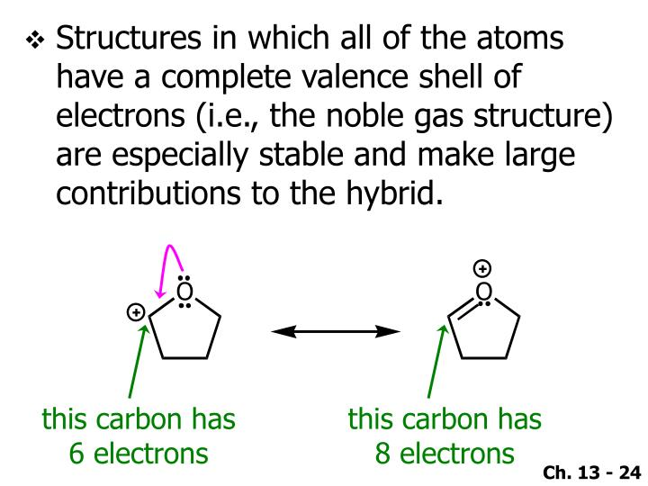 Structures in which all of the atoms have a complete valence shell of electrons (i.e., the noble gas structure) are especially stable and make large contributions to the hybrid.