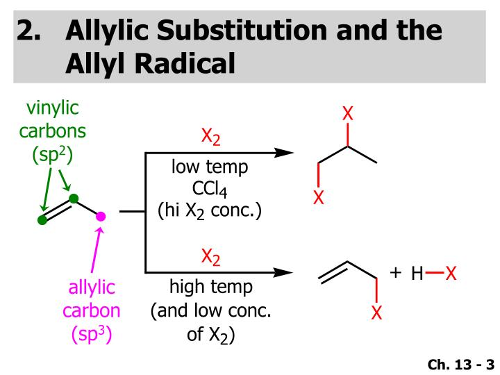 Allylic Substitution and the