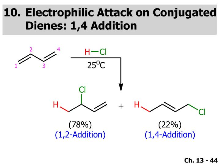 Electrophilic Attack on Conjugated