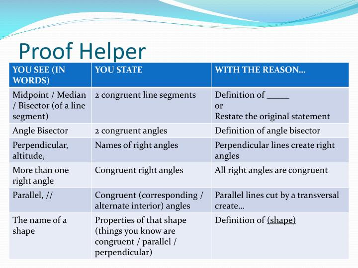Proof Helper