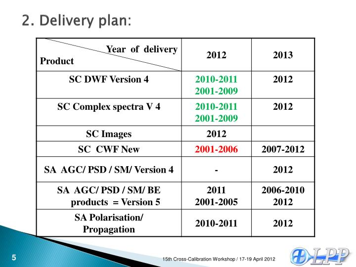 2. Delivery plan: