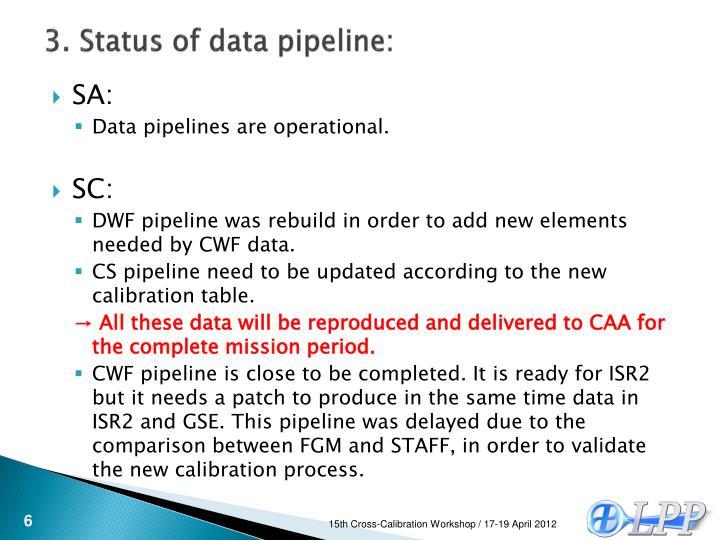 3. Status of data pipeline: