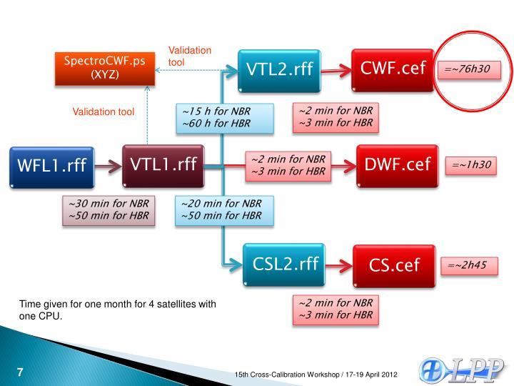 VTL2.rff