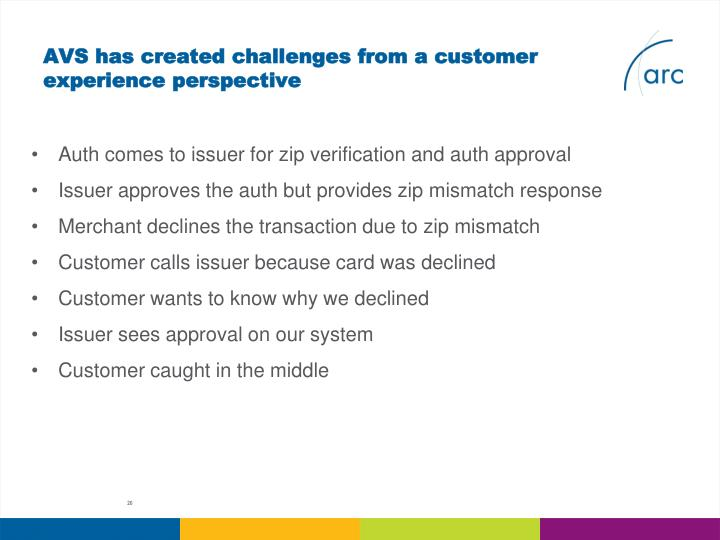 AVS has created challenges from a customer experience perspective