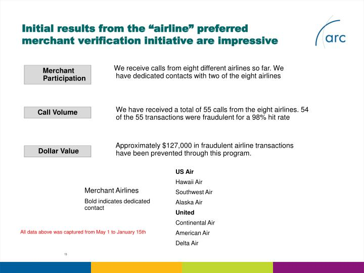"Initial results from the ""airline"" preferred merchant verification initiative are impressive"
