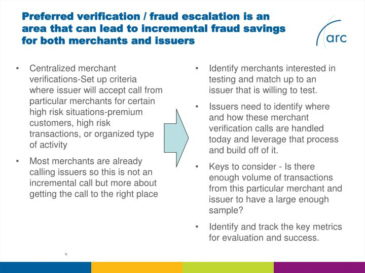 Preferred verification / fraud escalation is an area that can lead to incremental fraud savings for both merchants and issuers