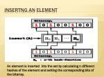 insertng an element