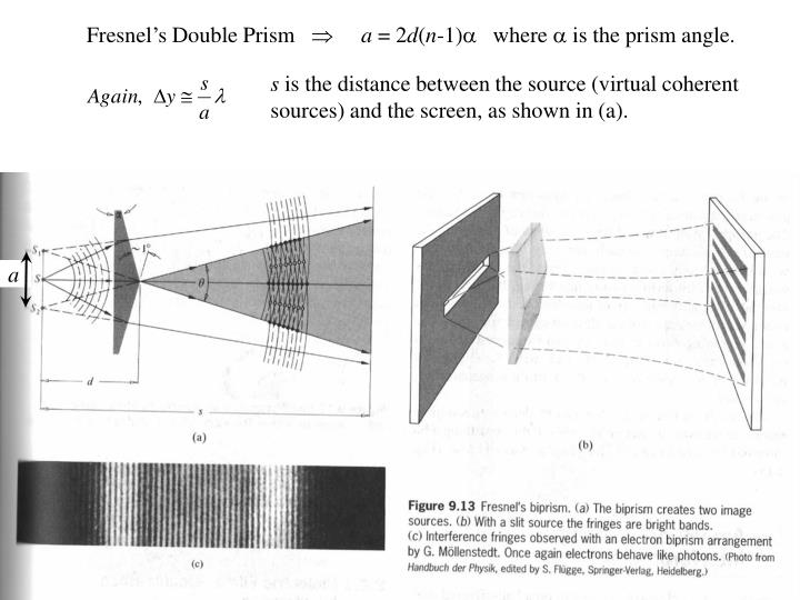 Fresnel's Double Prism