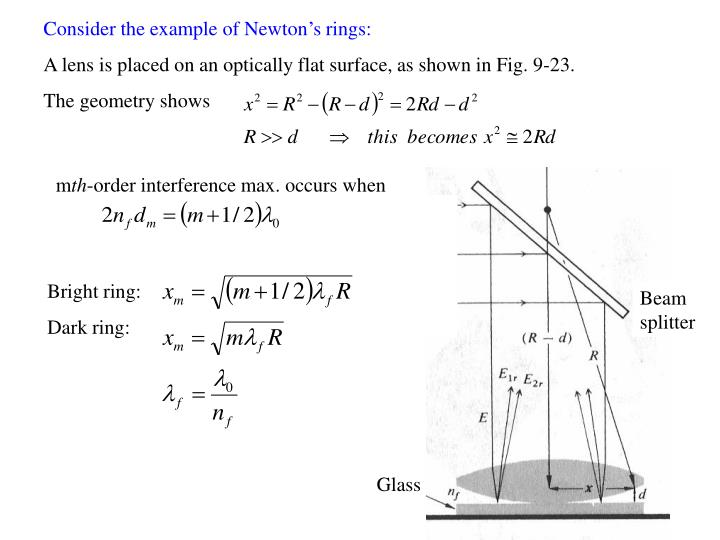 Consider the example of Newton's rings: