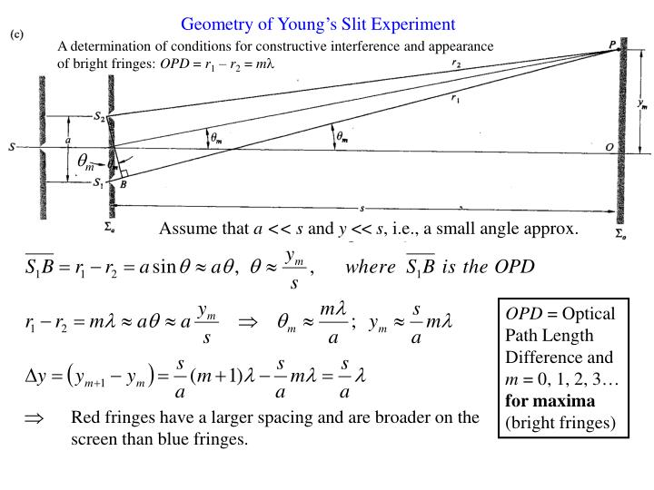 Geometry of Young's Slit Experiment