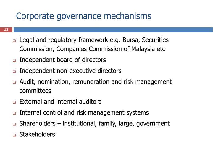 Corporate governance mechanisms