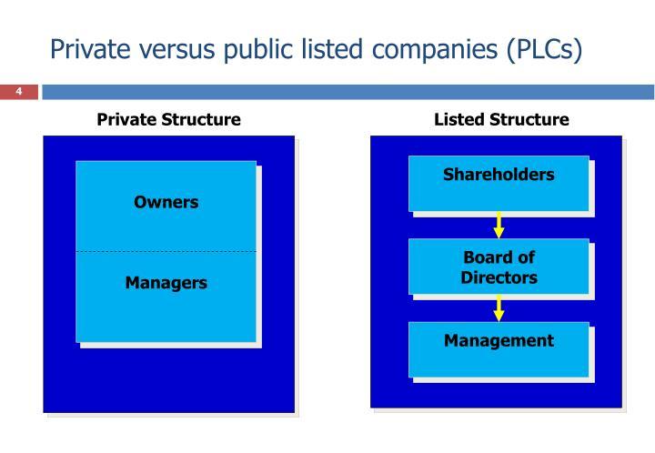 Private versus public listed companies (PLCs)