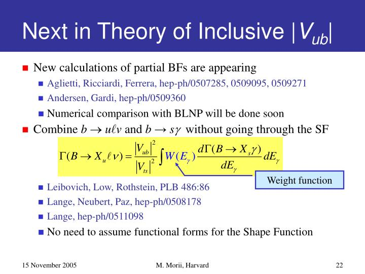 Next in Theory of Inclusive |