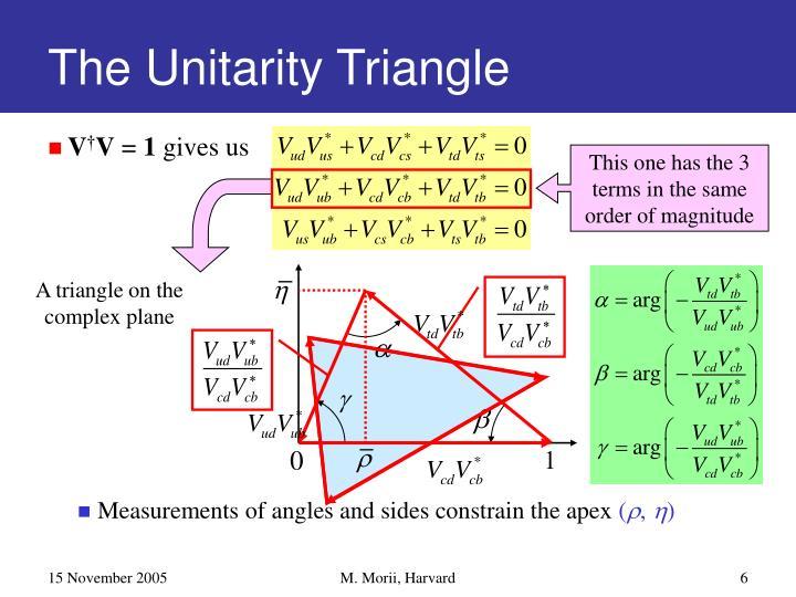 The Unitarity Triangle