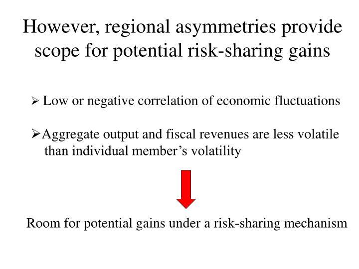 However, regional asymmetries provide scope for potential risk-sharing gains