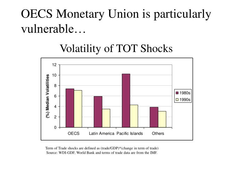 OECS Monetary Union is particularly
