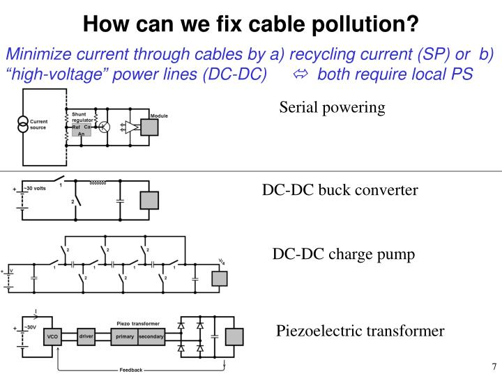How can we fix cable pollution?