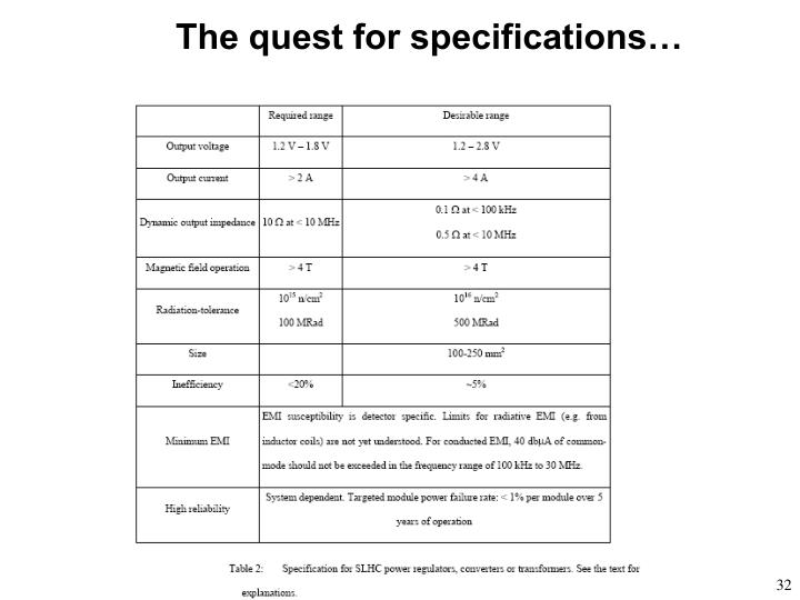 The quest for specifications…