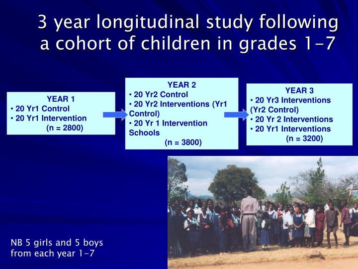 3 year longitudinal study following a cohort of children in grades 1-7