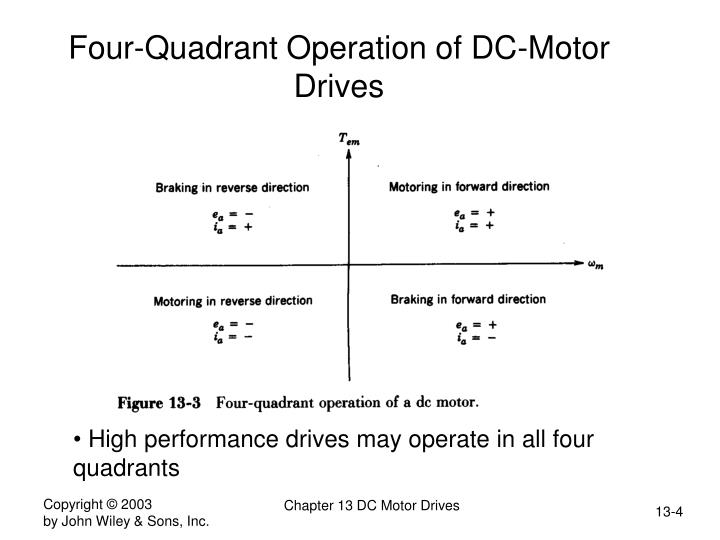 Four-Quadrant Operation of DC-Motor Drives