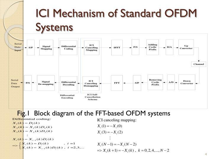 Onan bgd Operators Manual