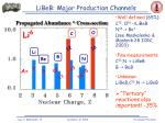 libeb major production channels