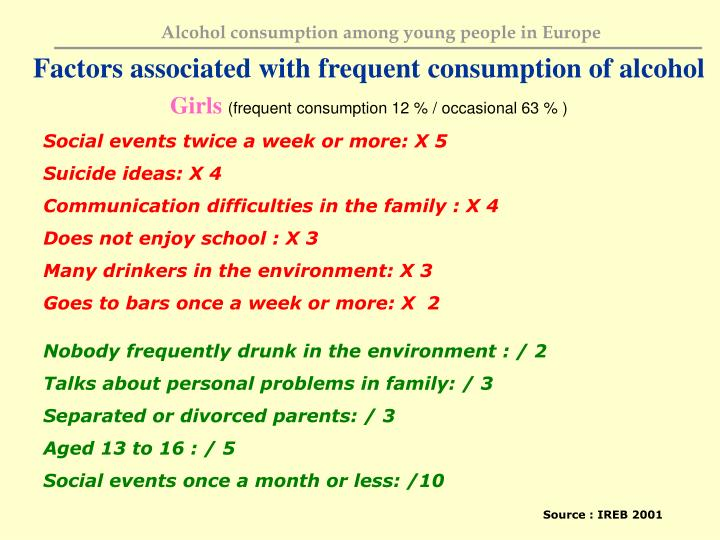 Nobody frequently drunk in the environment : / 2