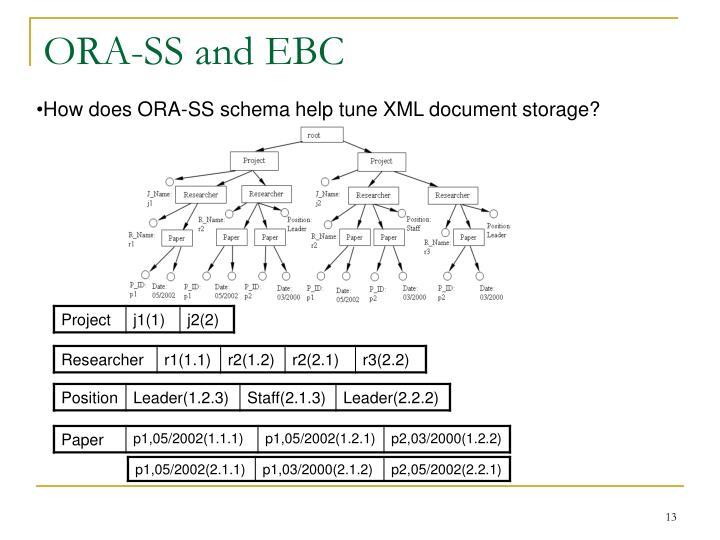 ORA-SS and EBC