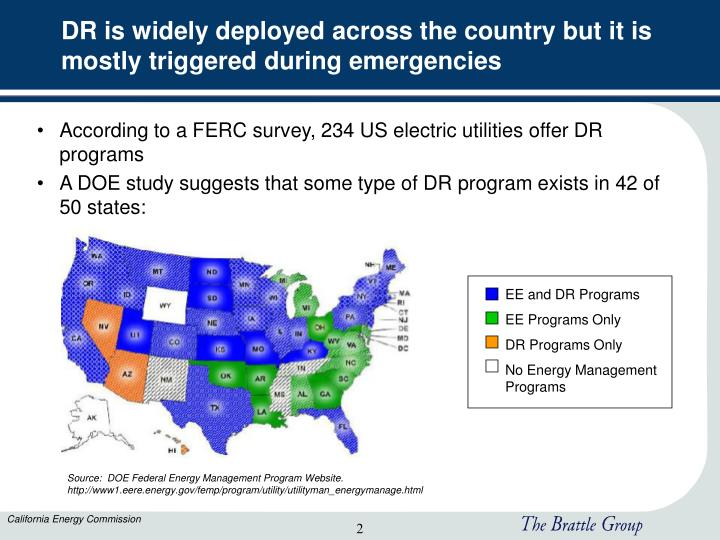 Dr is widely deployed across the country but it is mostly triggered during emergencies