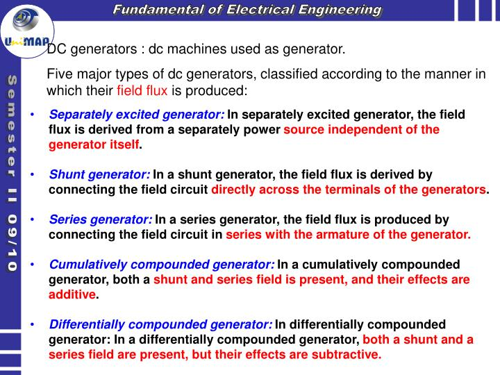 Fundamental of Electrical Engineering