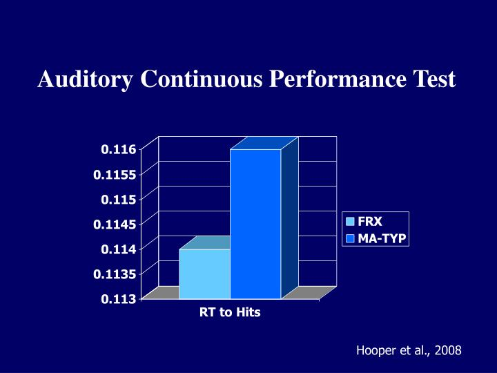 Auditory Continuous Performance Test