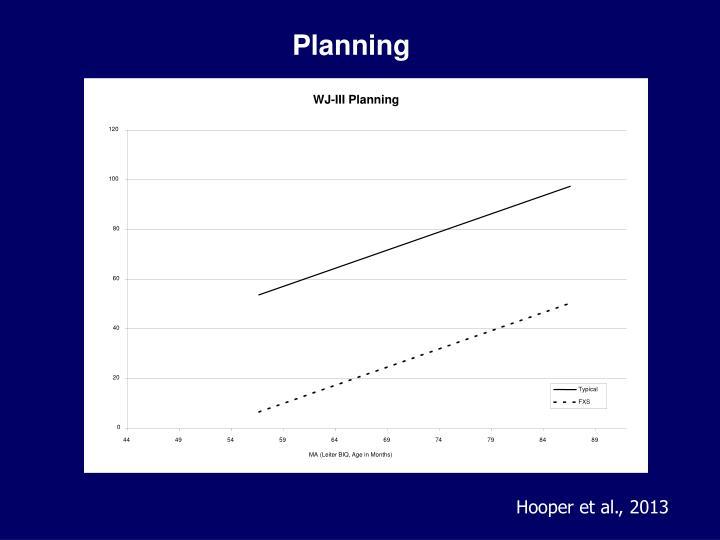 WJ-III Planning