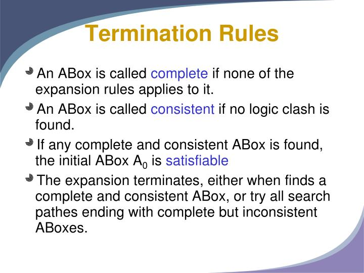 Termination Rules